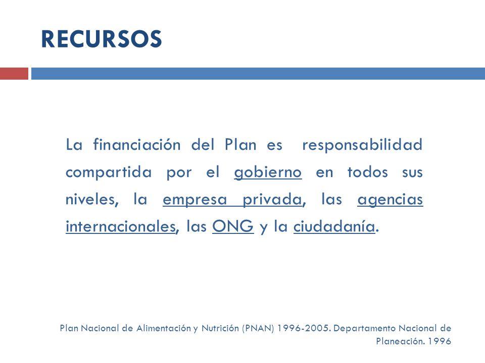 La financiación del Plan es responsabilidad compartida por el gobierno en todos sus niveles, la empresa privada, las agencias internacionales, las ONG