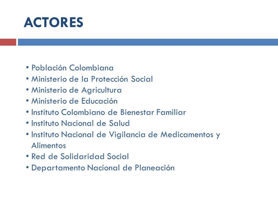 Población Colombiana Ministerio de la Protección Social Ministerio de Agricultura Ministerio de Educación Instituto Colombiano de Bienestar Familiar I