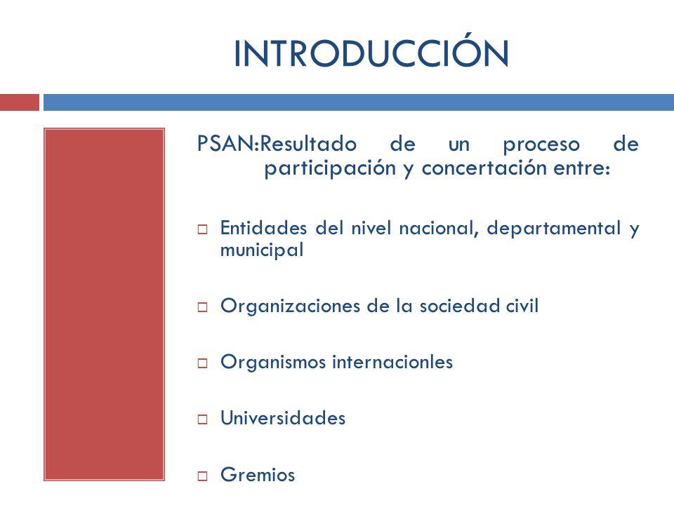 INTRODUCCIÓN PSAN:Resultado de un proceso de participación y concertación entre: Entidades del nivel nacional, departamental y municipal Organizacione