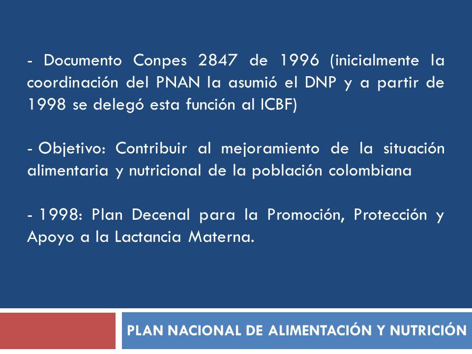 PLAN NACIONAL DE ALIMENTACIÓN Y NUTRICIÓN - Documento Conpes 2847 de 1996 (inicialmente la coordinación del PNAN la asumió el DNP y a partir de 1998 s