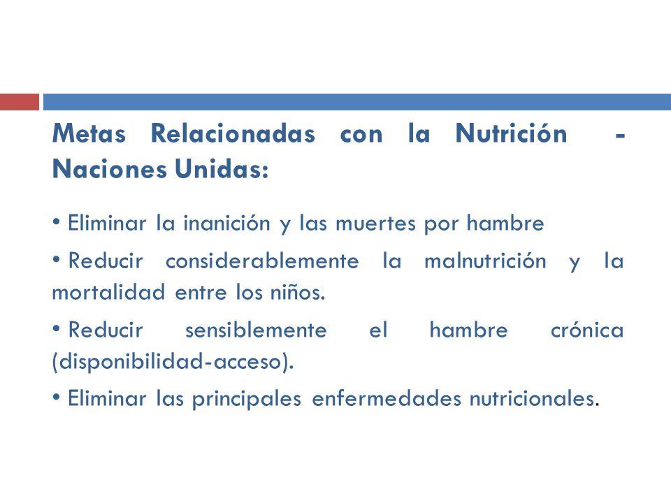 Metas Relacionadas con la Nutrición - Naciones Unidas: Eliminar la inanición y las muertes por hambre Reducir considerablemente la malnutrición y la m