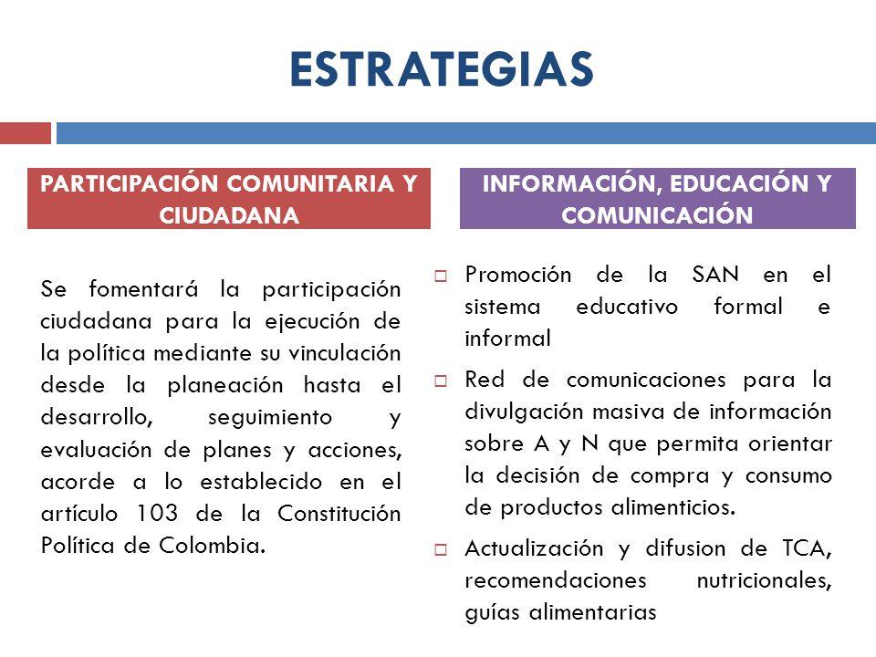 ESTRATEGIAS Se fomentará la participación ciudadana para la ejecución de la política mediante su vinculación desde la planeación hasta el desarrollo,