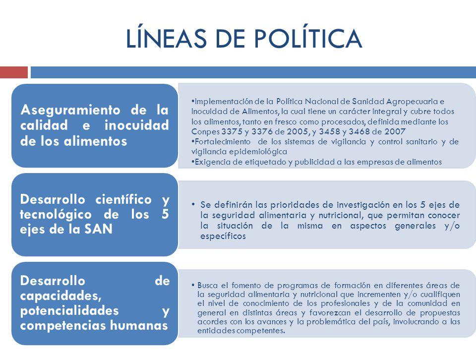 LÍNEAS DE POLÍTICA Implementación de la Política Nacional de Sanidad Agropecuaria e Inocuidad de Alimentos, la cual tiene un carácter integral y cubre
