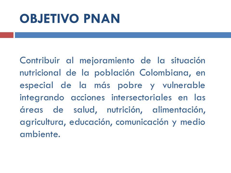 Contribuir al mejoramiento de la situación nutricional de la población Colombiana, en especial de la más pobre y vulnerable integrando acciones inters