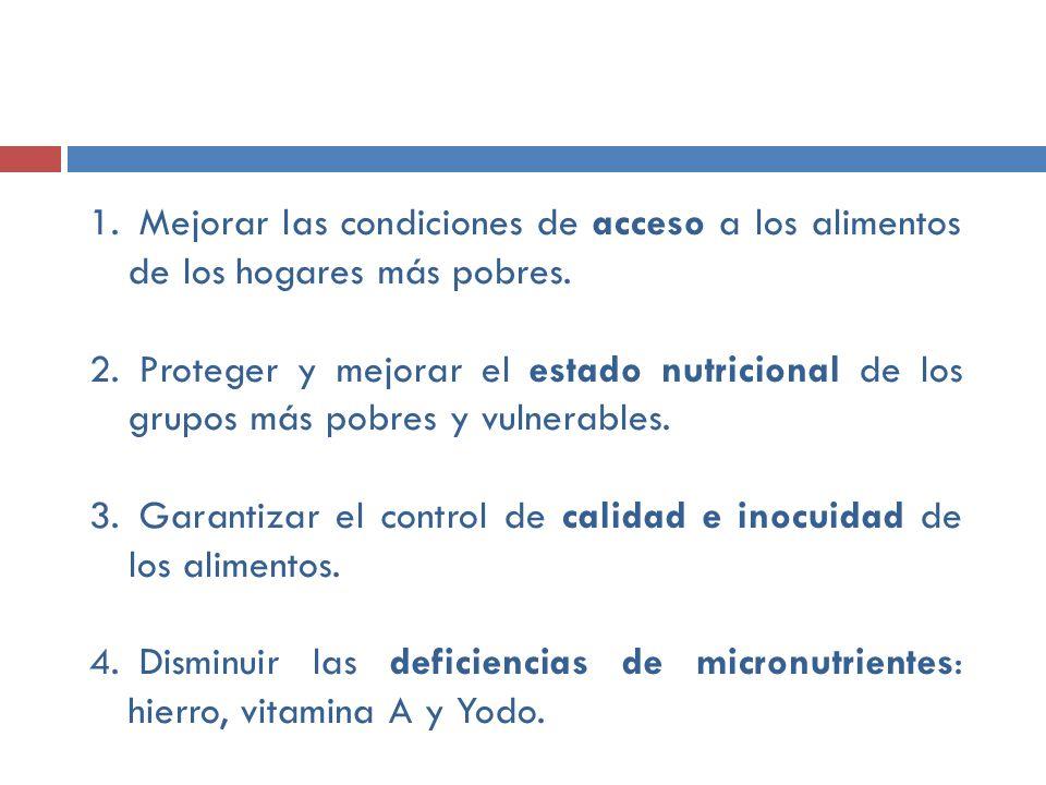 LÍNEAS DE POLÍTICA Implementación de la Política Nacional de Sanidad Agropecuaria e Inocuidad de Alimentos, la cual tiene un carácter integral y cubre todos los alimentos, tanto en fresco como procesados, definida mediante los Conpes 3375 y 3376 de 2005, y 3458 y 3468 de 2007 Fortalecimiento de los sistemas de vigilancia y control sanitario y de vigilancia epidemiológica Exigencia de etiquetado y publicidad a las empresas de alimentos Aseguramiento de la calidad e inocuidad de los alimentos Se definirán las prioridades de investigación en los 5 ejes de la seguridad alimentaria y nutricional, que permitan conocer la situación de la misma en aspectos generales y/o específicos Desarrollo científico y tecnológico de los 5 ejes de la SAN Busca el fomento de programas de formación en diferentes áreas de la seguridad alimentaria y nutricional que incrementen y/o cualifiquen el nivel de conocimiento de los profesionales y de la comunidad en general en distintas áreas y favorezcan el desarrollo de propuestas acordes con los avances y la problemática del país, involucrando a las entidades competentes.