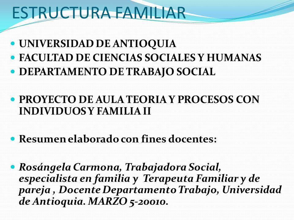 ESTRUCTURA FAMILIAR UNIVERSIDAD DE ANTIOQUIA FACULTAD DE CIENCIAS SOCIALES Y HUMANAS DEPARTAMENTO DE TRABAJO SOCIAL PROYECTO DE AULA TEORIA Y PROCESOS