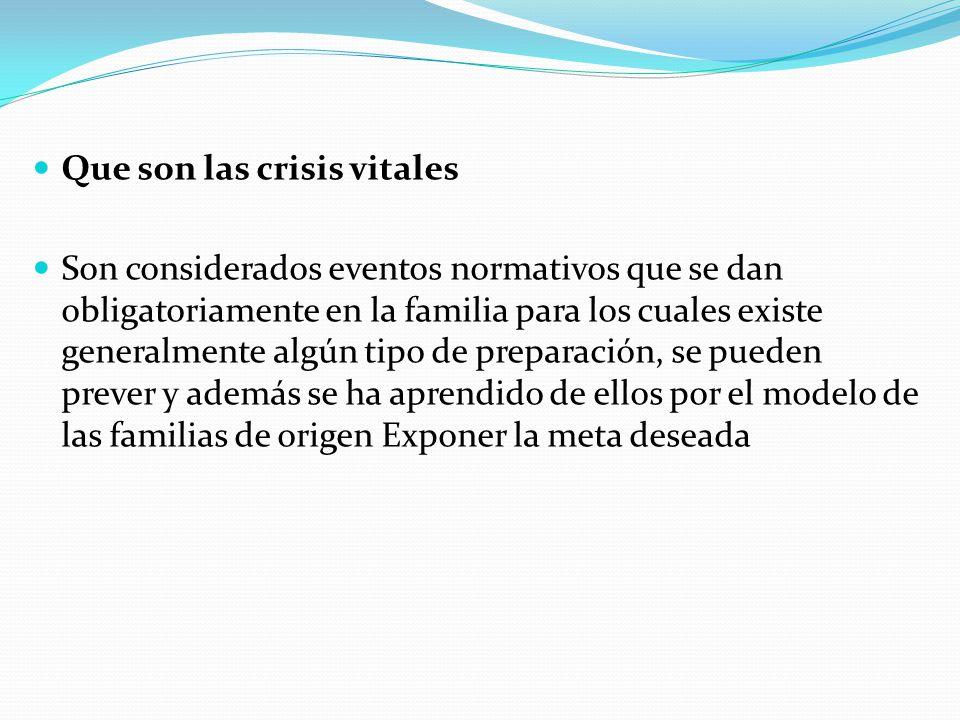 CONCEPCIÓN SISTÉMICA DE LAS CRISIS Que son las crisis vitales Son considerados eventos normativos que se dan obligatoriamente en la familia para los c