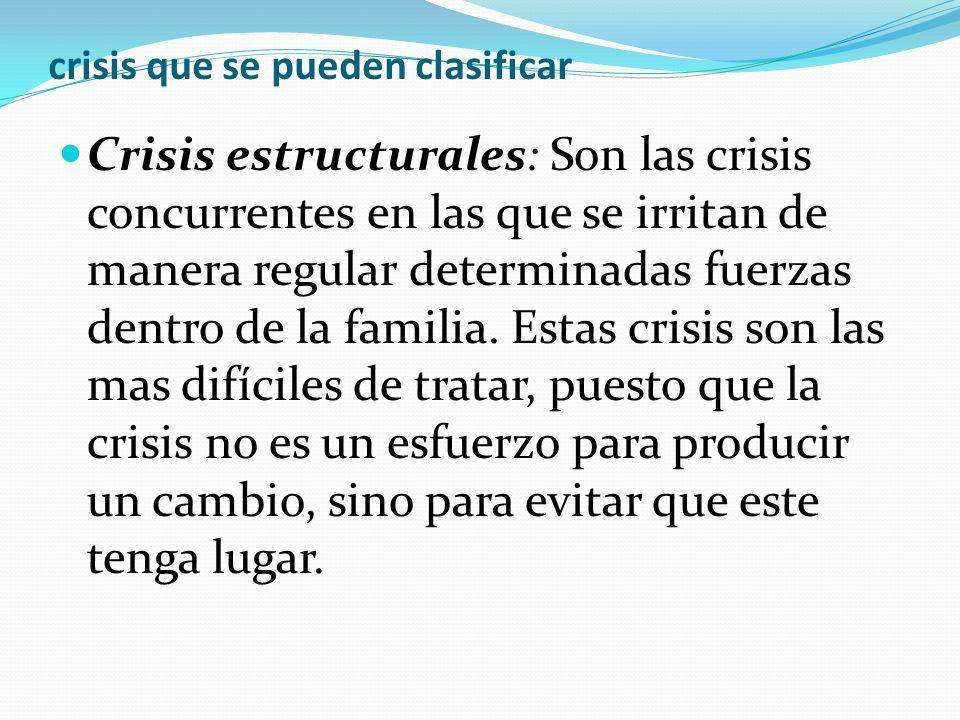 crisis que se pueden clasificar Crisis estructurales: Son las crisis concurrentes en las que se irritan de manera regular determinadas fuerzas dentro