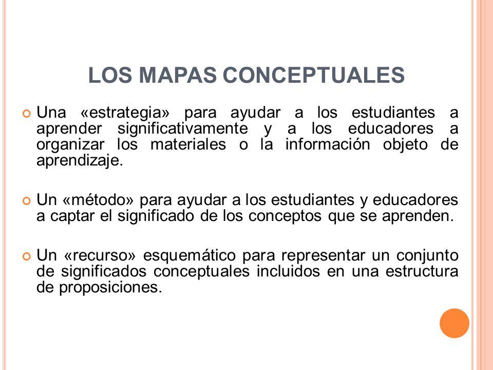 LOS MAPAS CONCEPTUALES Una «estrategia» para ayudar a los estudiantes a aprender significativamente y a los educadores a organizar los materiales o la