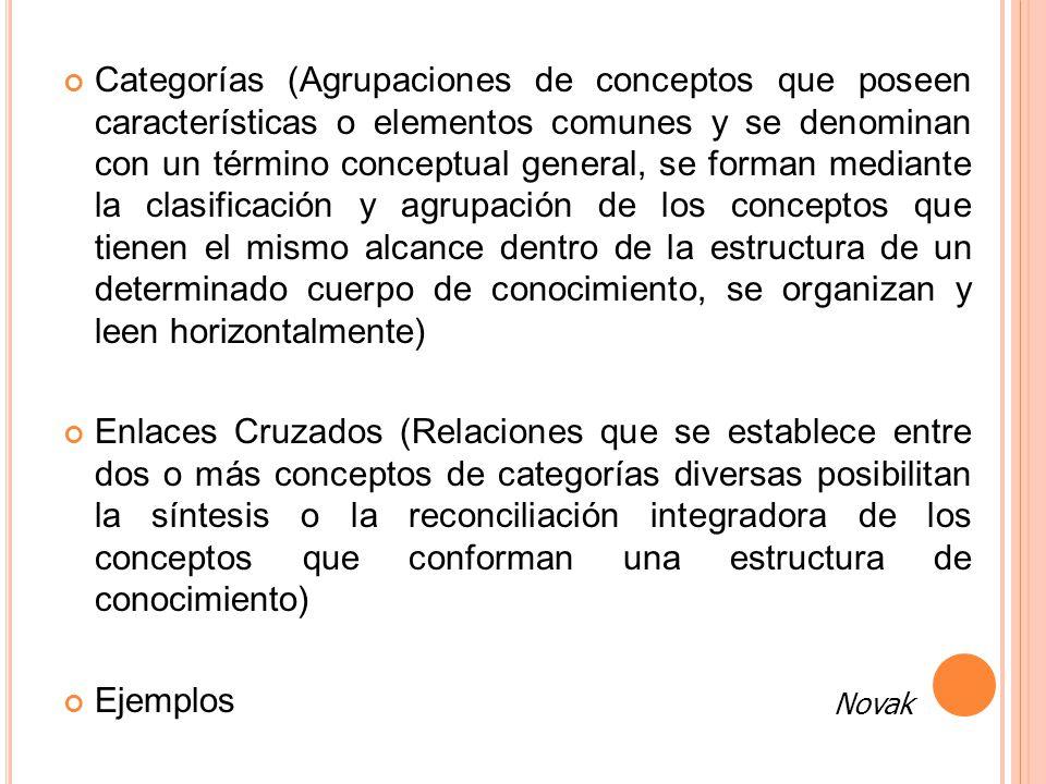 Categorías (Agrupaciones de conceptos que poseen características o elementos comunes y se denominan con un término conceptual general, se forman media