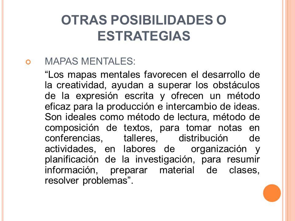 OTRAS POSIBILIDADES O ESTRATEGIAS MAPAS MENTALES: Los mapas mentales favorecen el desarrollo de la creatividad, ayudan a superar los obstáculos de la
