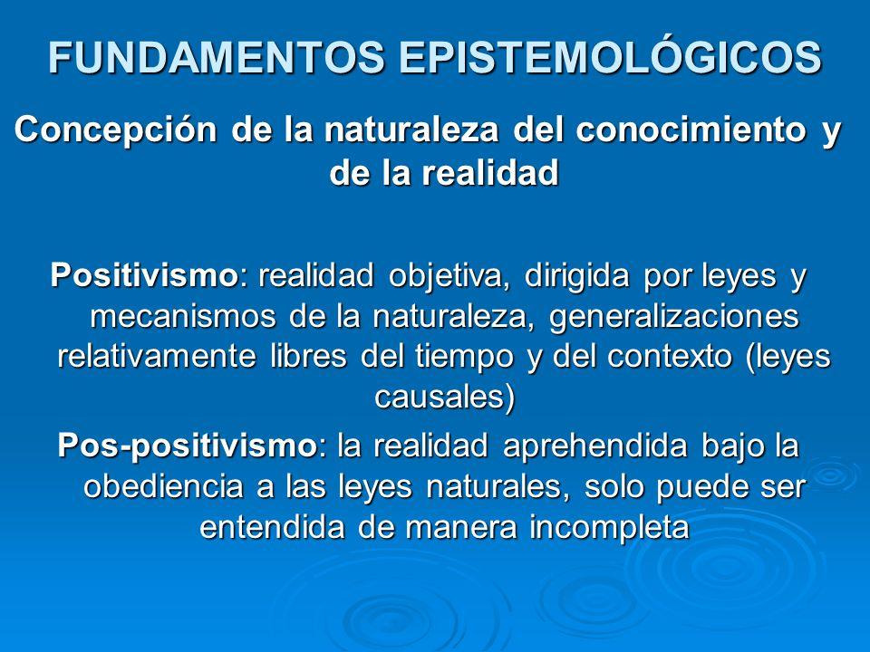 FUNDAMENTOS EPISTEMOLÓGICOS Concepción de la naturaleza del conocimiento y de la realidad Positivismo: realidad objetiva, dirigida por leyes y mecanis