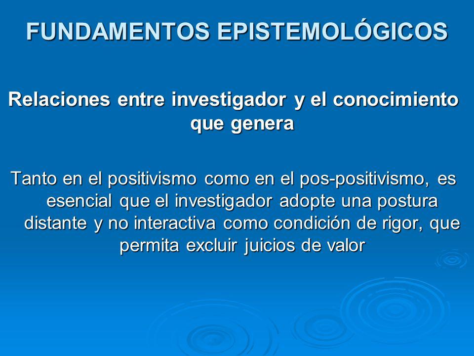 FUNDAMENTOS EPISTEMOLÓGICOS Relaciones entre investigador y el conocimiento que genera Tanto en el positivismo como en el pos-positivismo, es esencial