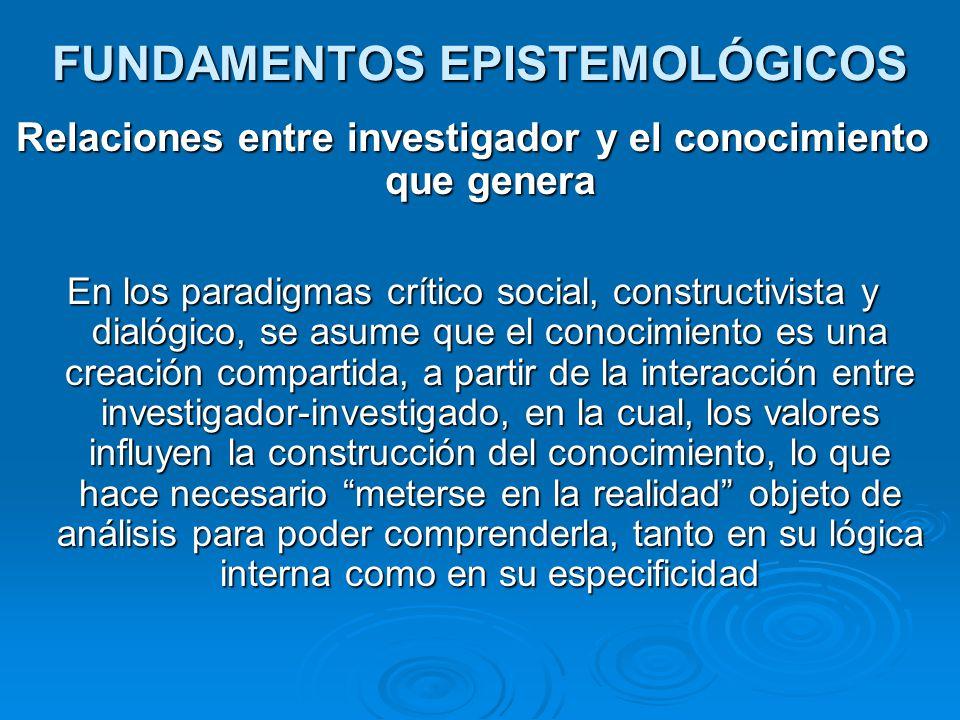 FUNDAMENTOS EPISTEMOLÓGICOS Relaciones entre investigador y el conocimiento que genera En los paradigmas crítico social, constructivista y dialógico,