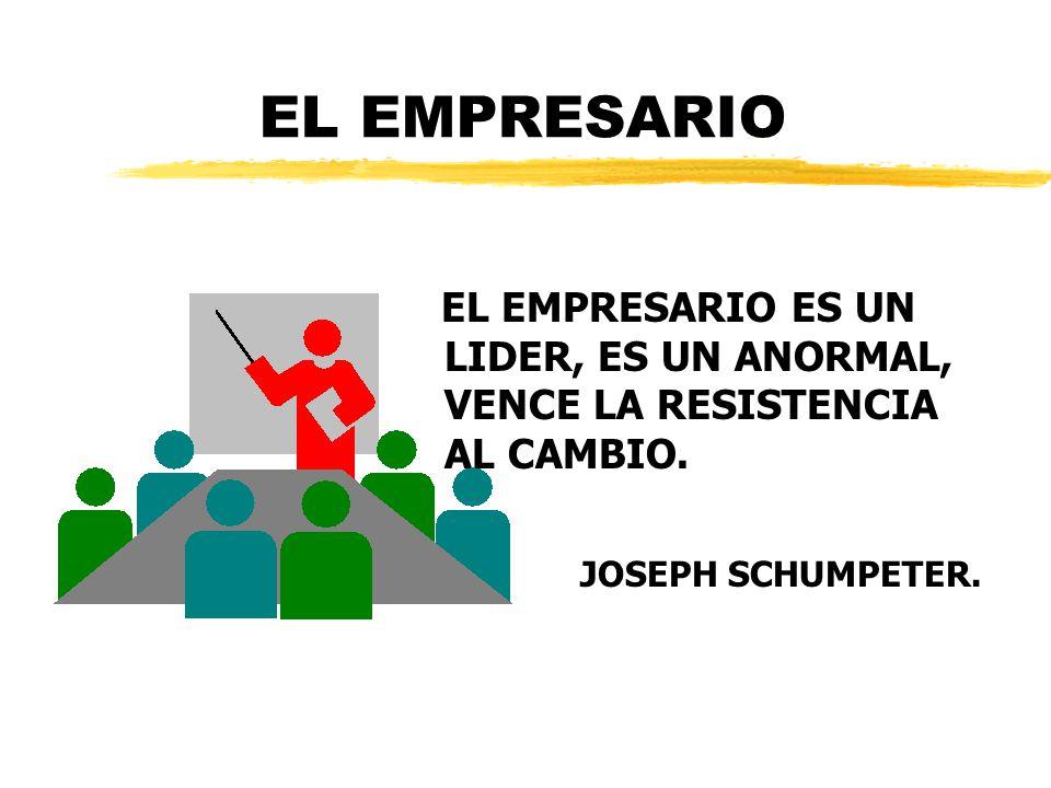 EL EMPRESARIO EL EMPRESARIO ES UN LIDER, ES UN ANORMAL, VENCE LA RESISTENCIA AL CAMBIO. JOSEPH SCHUMPETER.