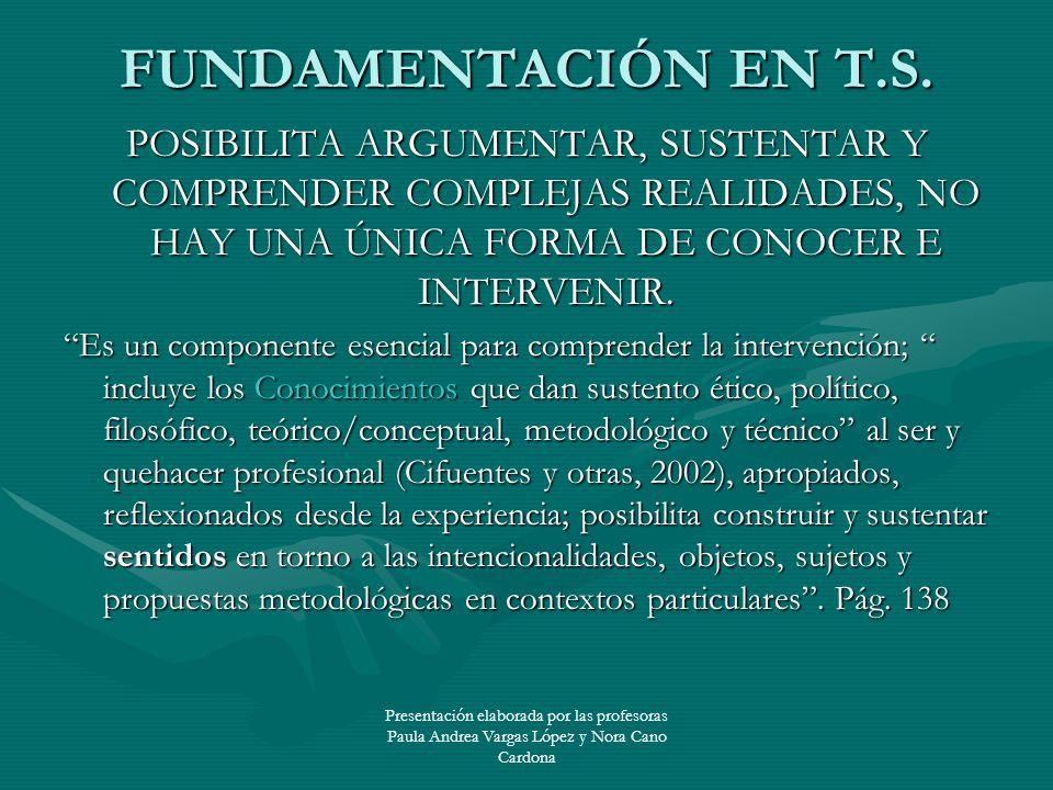 Presentación elaborada por las profesoras Paula Andrea Vargas López y Nora Cano Cardona FUNDAMENTACIÓN EN T.S. POSIBILITA ARGUMENTAR, SUSTENTAR Y COMP