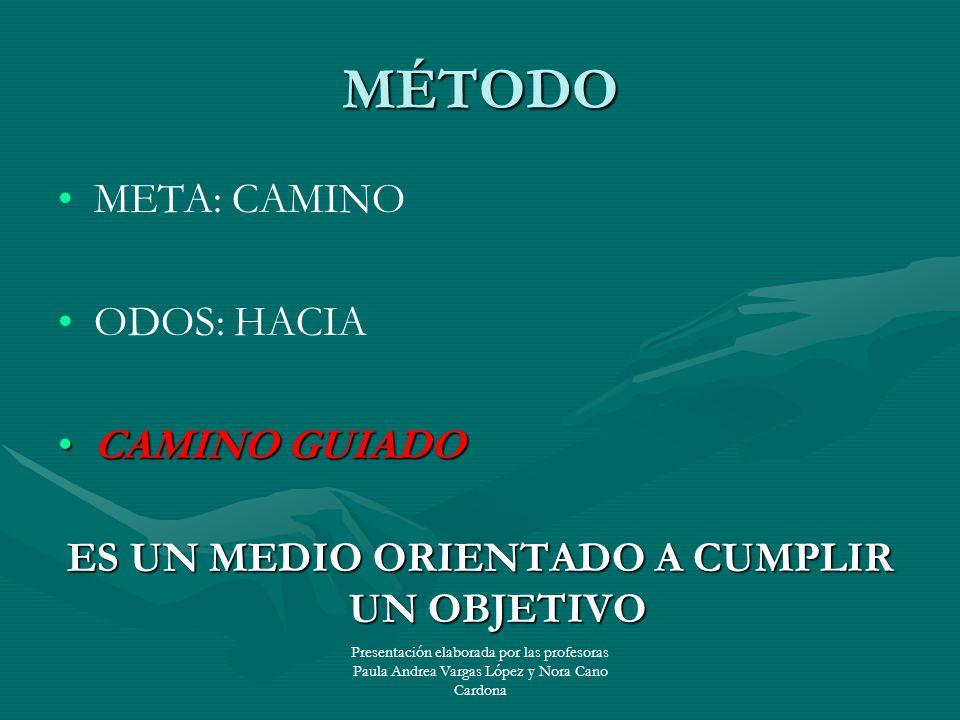 Presentación elaborada por las profesoras Paula Andrea Vargas López y Nora Cano Cardona MÉTODO META: CAMINO ODOS: HACIA CAMINO GUIADOCAMINO GUIADO ES