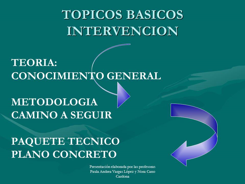 Presentación elaborada por las profesoras Paula Andrea Vargas López y Nora Cano Cardona TOPICOS BASICOS INTERVENCION TEORIA: CONOCIMIENTO GENERAL METO