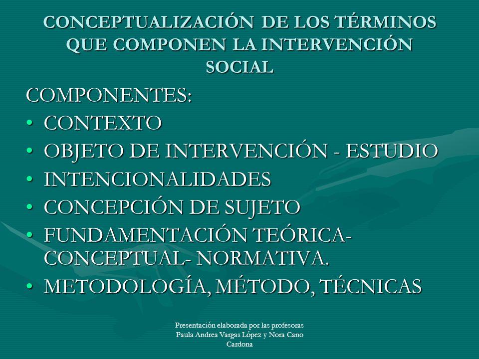 Presentación elaborada por las profesoras Paula Andrea Vargas López y Nora Cano Cardona CONCEPTUALIZACIÓN DE LOS TÉRMINOS QUE COMPONEN LA INTERVENCIÓN