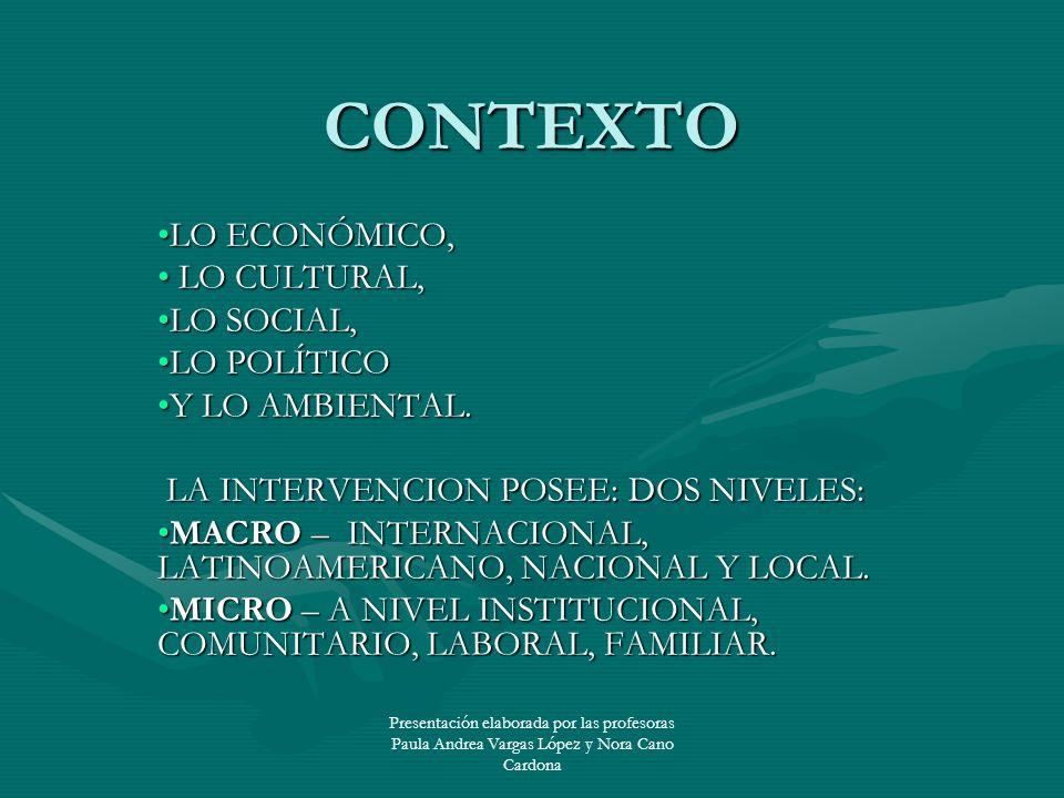 Presentación elaborada por las profesoras Paula Andrea Vargas López y Nora Cano Cardona CONTEXTO LO ECONÓMICO,LO ECONÓMICO, LO CULTURAL, LO CULTURAL,