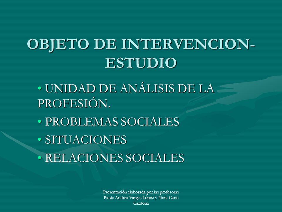 Presentación elaborada por las profesoras Paula Andrea Vargas López y Nora Cano Cardona OBJETO DE INTERVENCION- ESTUDIO UNIDAD DE ANÁLISIS DE LA PROFE
