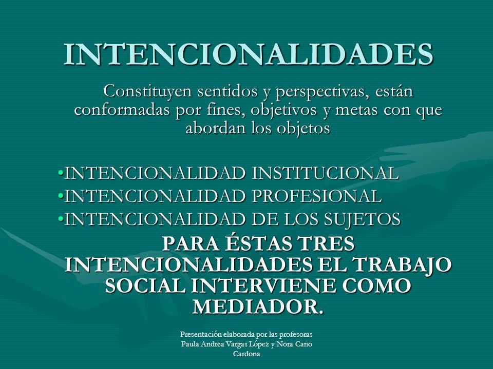 Presentación elaborada por las profesoras Paula Andrea Vargas López y Nora Cano Cardona INTENCIONALIDADES Constituyen sentidos y perspectivas, están c