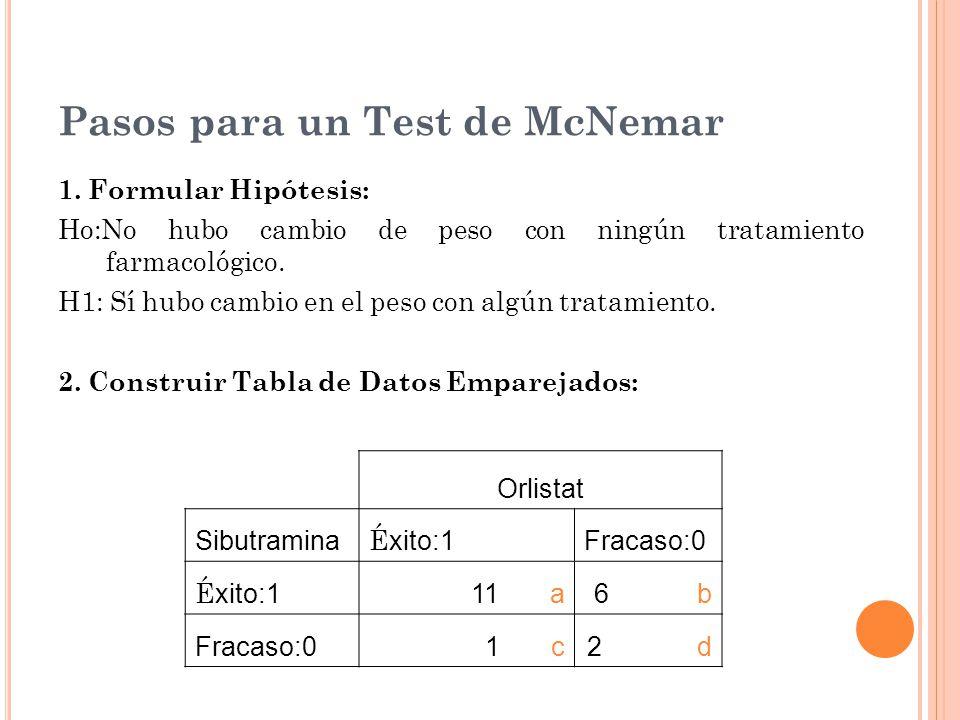 Pasos para un Test de McNemar 1.