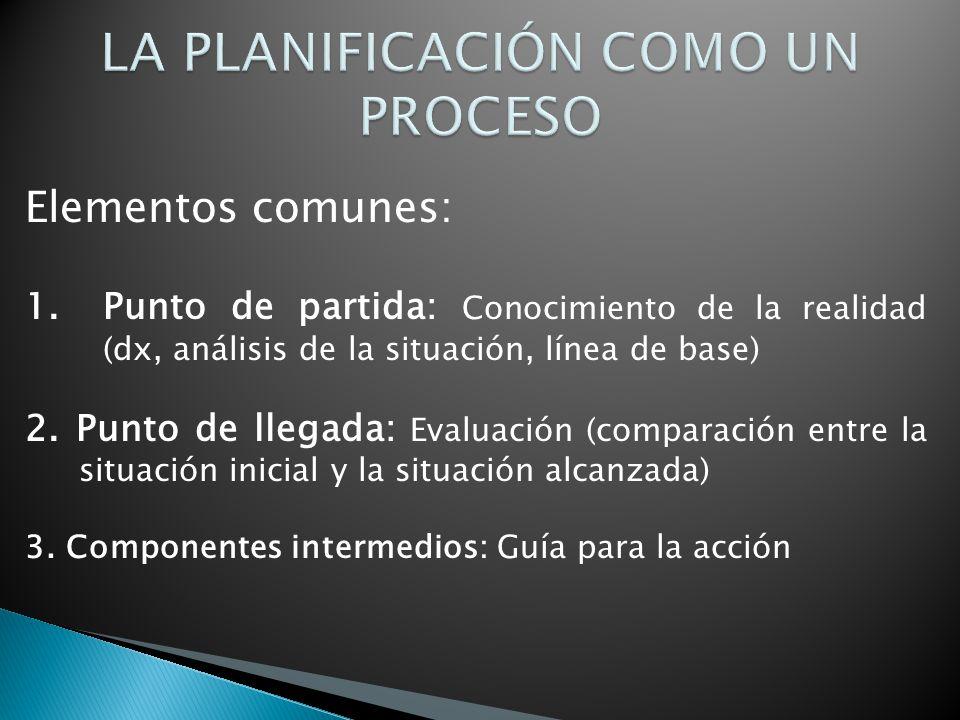Elementos comunes: 1.Punto de partida: Conocimiento de la realidad (dx, análisis de la situación, línea de base) 2. Punto de llegada: Evaluación (comp