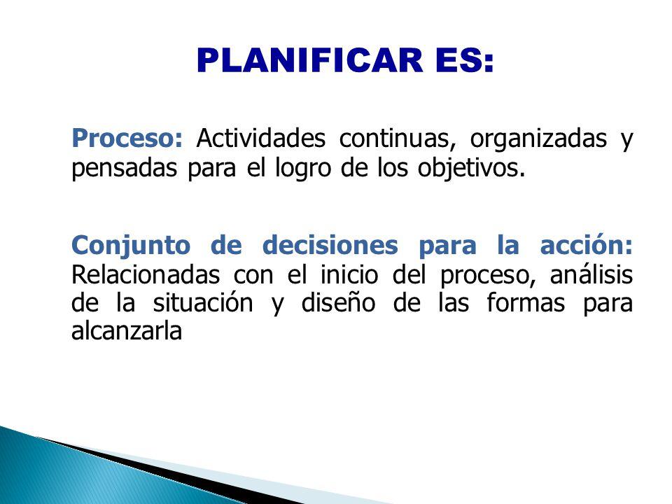 PLANIFICAR ES: Proceso: Actividades continuas, organizadas y pensadas para el logro de los objetivos. Conjunto de decisiones para la acción: Relaciona