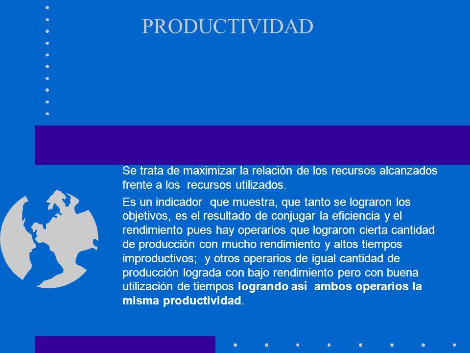PRODUCTIVIDAD Se trata de maximizar la relación de los recursos alcanzados frente a los recursos utilizados.