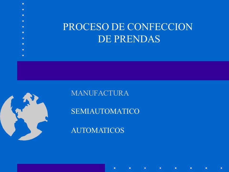 MANUFACTURA SEMIAUTOMATICO PROCESO DE CONFECCION DE PRENDAS AUTOMATICOS