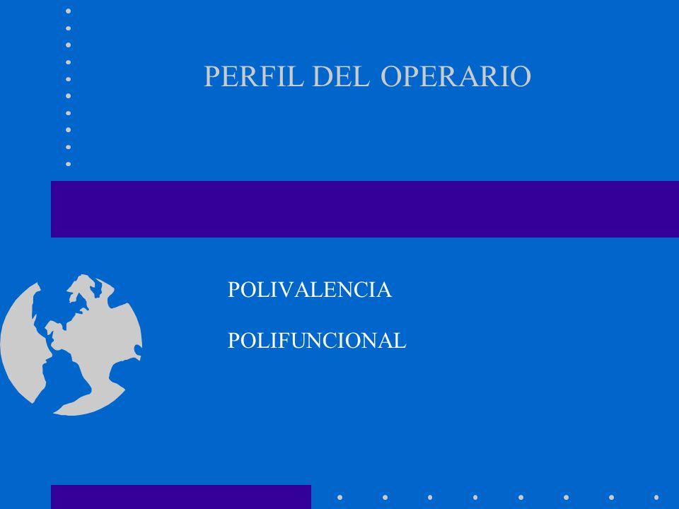 ELEMENTOS DE UN PROCESO OPERACIONES TRANSPORTES INSPECCIONES ESPERAS ALMACENAMIENTOS
