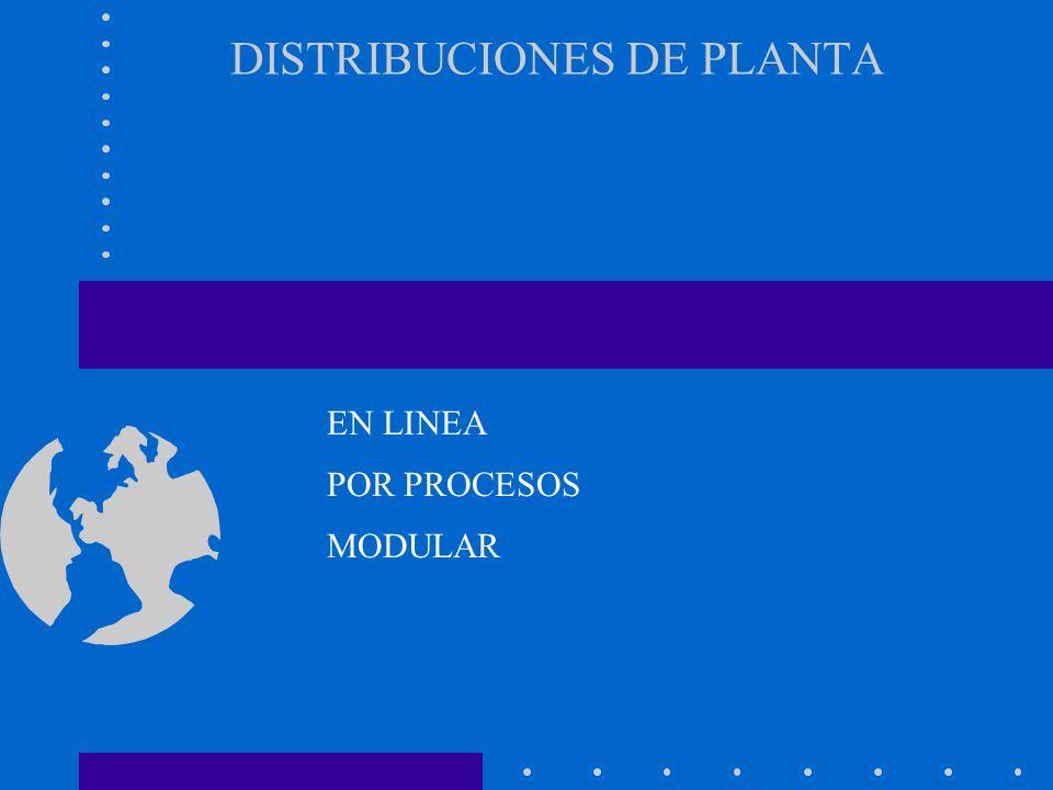 DISTRIBUCIONES DE PLANTA EN LINEA POR PROCESOS MODULAR