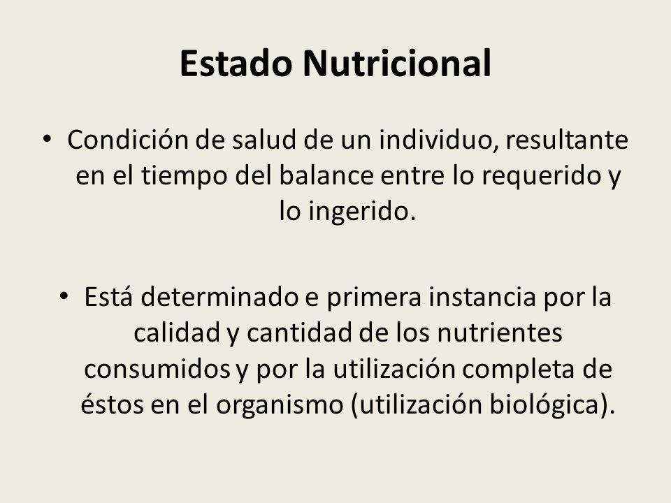 Estado Nutricional Condición de salud de un individuo, resultante en el tiempo del balance entre lo requerido y lo ingerido. Está determinado e primer