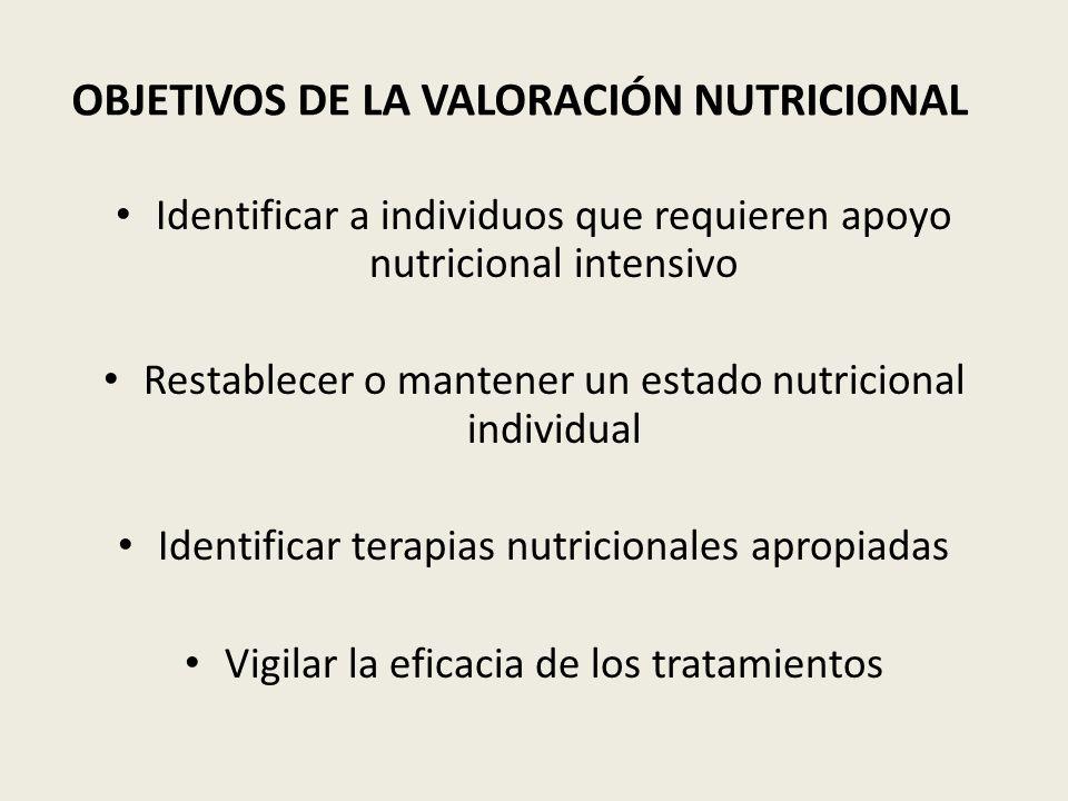 OBJETIVOS DE LA VALORACIÓN NUTRICIONAL Identificar a individuos que requieren apoyo nutricional intensivo Restablecer o mantener un estado nutricional