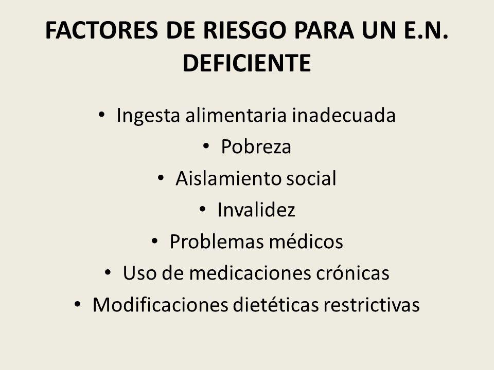FACTORES DE RIESGO PARA UN E.N. DEFICIENTE Ingesta alimentaria inadecuada Pobreza Aislamiento social Invalidez Problemas médicos Uso de medicaciones c