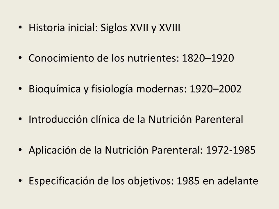 Historia inicial: Siglos XVII y XVIII Conocimiento de los nutrientes: 1820–1920 Bioquímica y fisiología modernas: 1920–2002 Introducción clínica de la