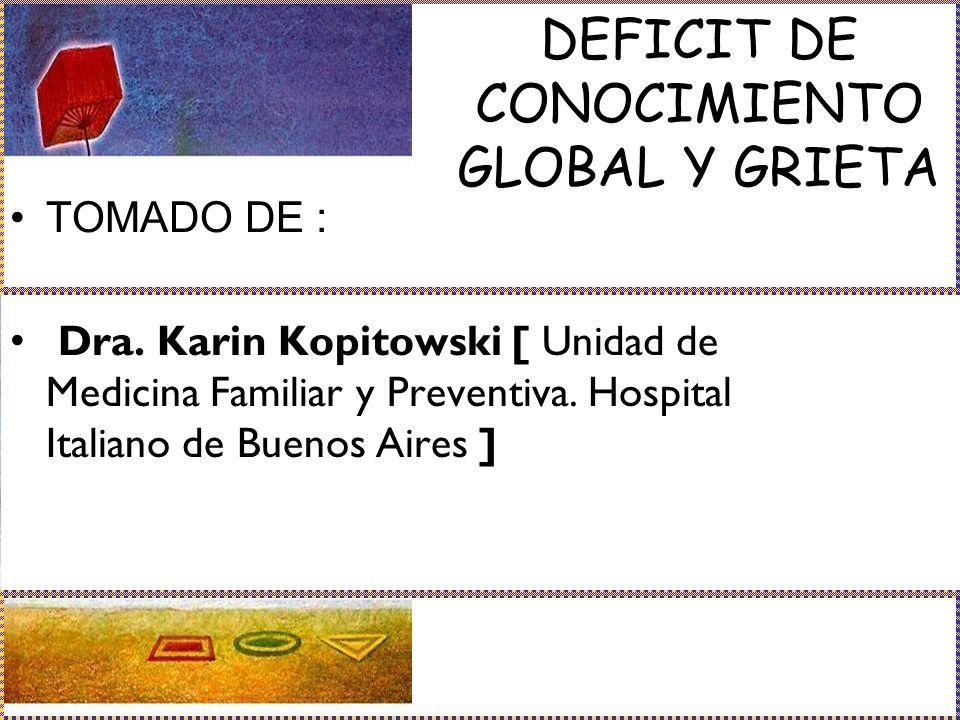 DEFICIT DE CONOCIMIENTO GLOBAL Y GRIETA TOMADO DE : Dra. Karin Kopitowski [ Unidad de Medicina Familiar y Preventiva. Hospital Italiano de Buenos Aire