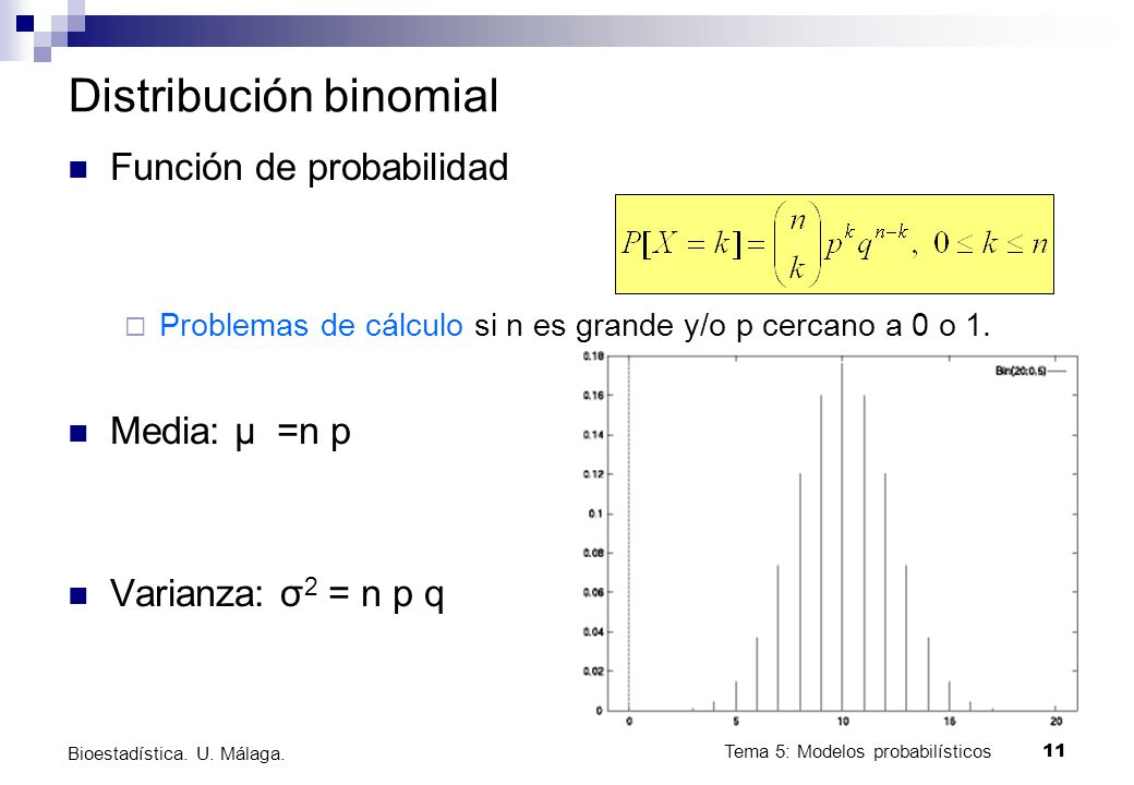 Tema 5: Modelos probabilísticos 11 Bioestadística. U. Málaga. Distribución binomial Función de probabilidad Problemas de cálculo si n es grande y/o p