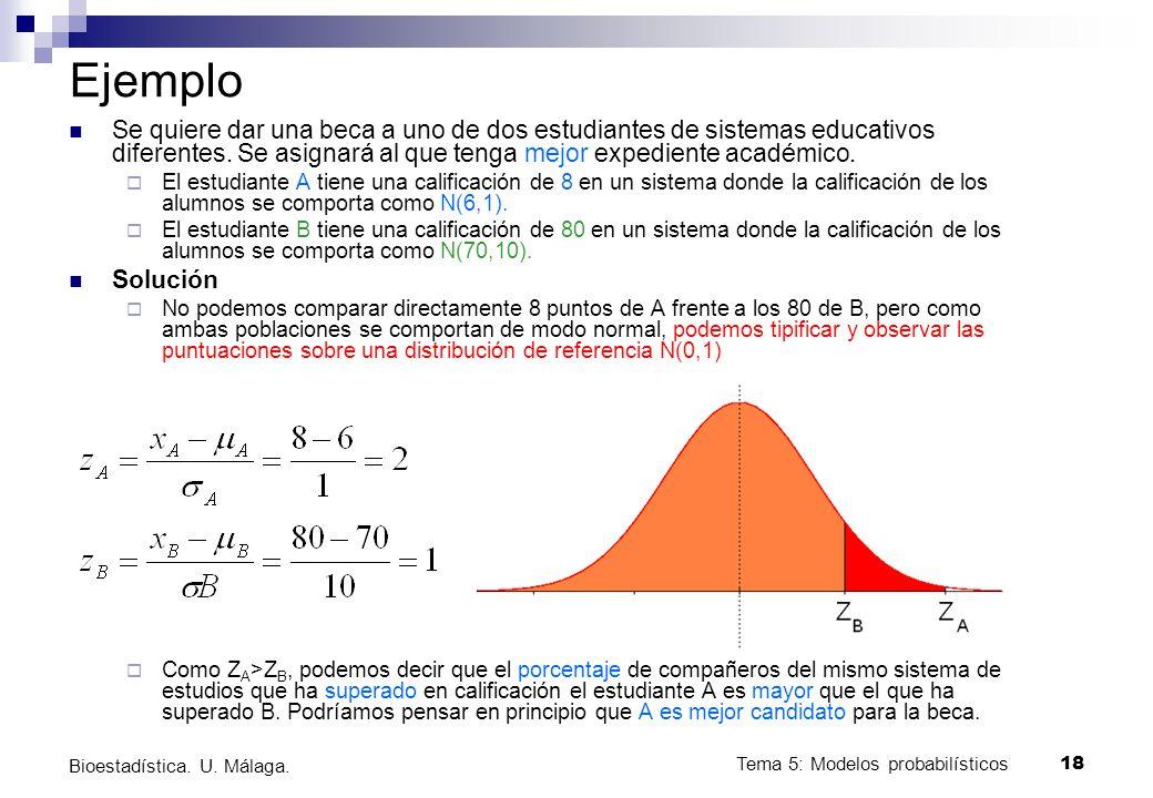 Tema 5: Modelos probabilísticos 18 Bioestadística. U. Málaga. Ejemplo Se quiere dar una beca a uno de dos estudiantes de sistemas educativos diferente