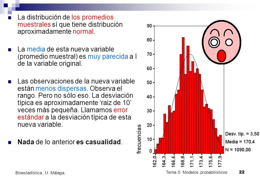 Tema 5: Modelos probabilísticos 22 Bioestadística. U. Málaga. La distribución de los promedios muestrales sí que tiene distribución aproximadamente no