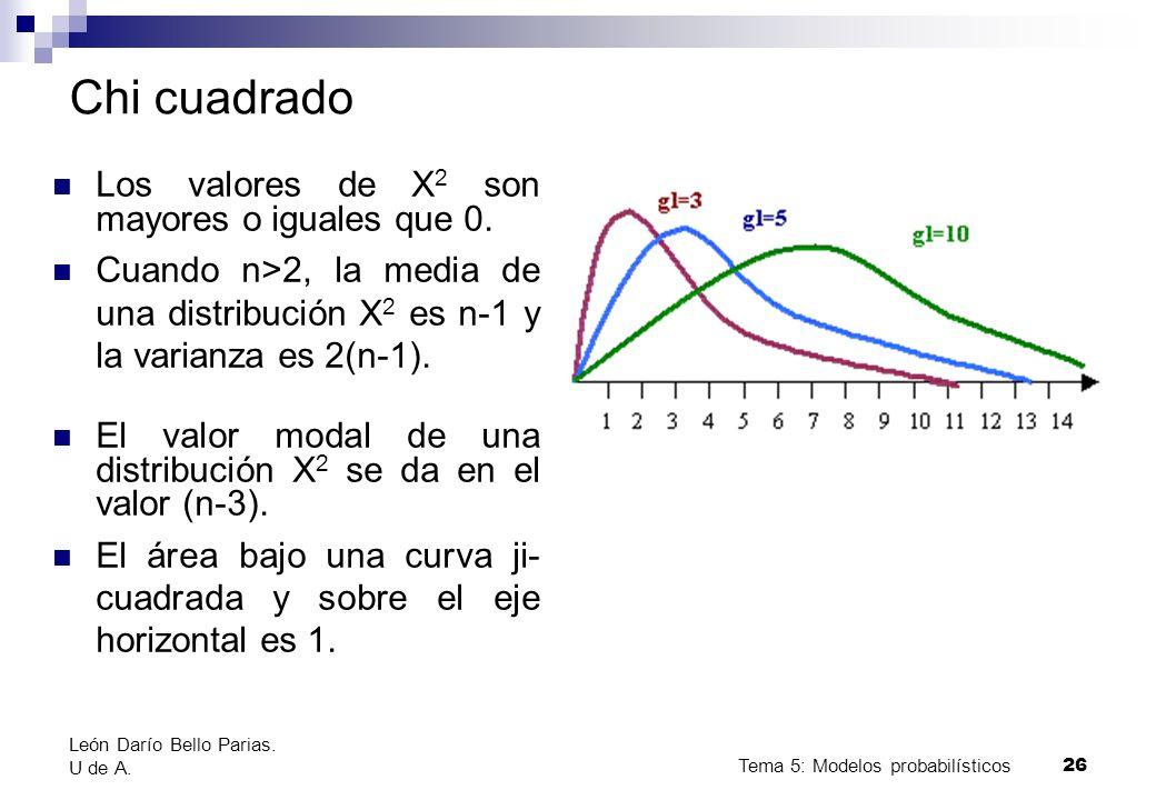 Tema 5: Modelos probabilísticos 26 Chi cuadrado Los valores de X 2 son mayores o iguales que 0. Cuando n>2, la media de una distribución X 2 es n-1 y
