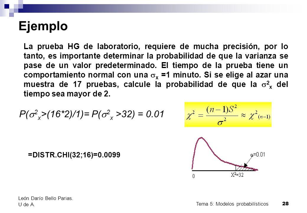 Tema 5: Modelos probabilísticos 28 León Darío Bello Parias. U de A. Ejemplo La prueba HG de laboratorio, requiere de mucha precisión, por lo tanto, es