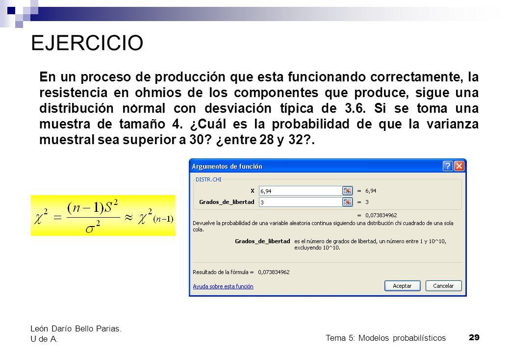 Tema 5: Modelos probabilísticos 29 León Darío Bello Parias. U de A. EJERCICIO En un proceso de producción que esta funcionando correctamente, la resis