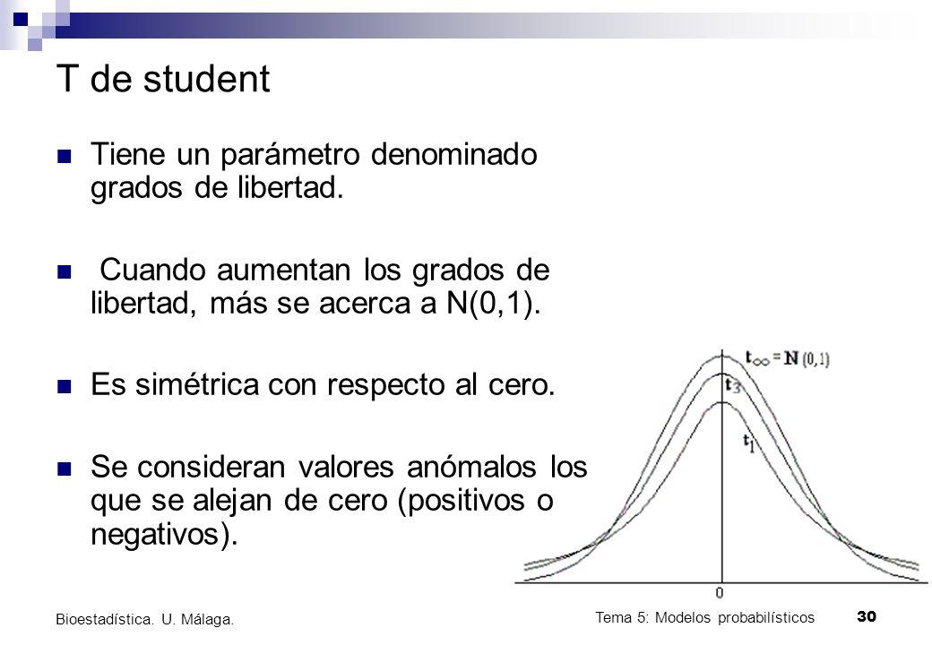 Tema 5: Modelos probabilísticos 30 Bioestadística.