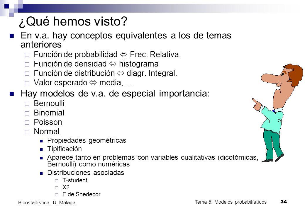 Tema 5: Modelos probabilísticos 34 Bioestadística. U. Málaga. ¿Qué hemos visto? En v.a. hay conceptos equivalentes a los de temas anteriores Función d