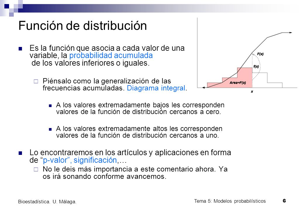 Tema 5: Modelos probabilísticos 27 León Darío Bello Parias.
