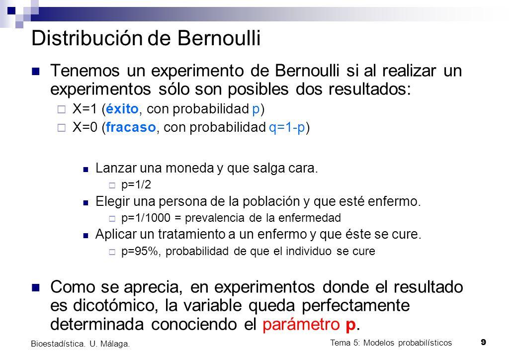 Tema 5: Modelos probabilísticos 9 Bioestadística.U.