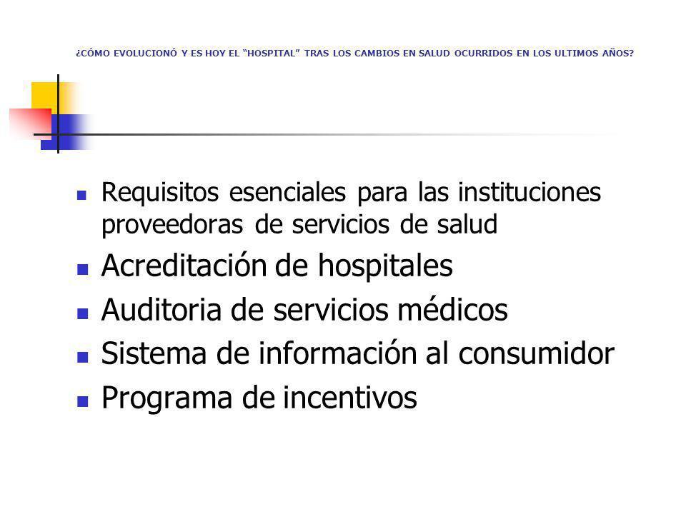 Requisitos esenciales para las instituciones proveedoras de servicios de salud Acreditación de hospitales Auditoria de servicios médicos Sistema de in