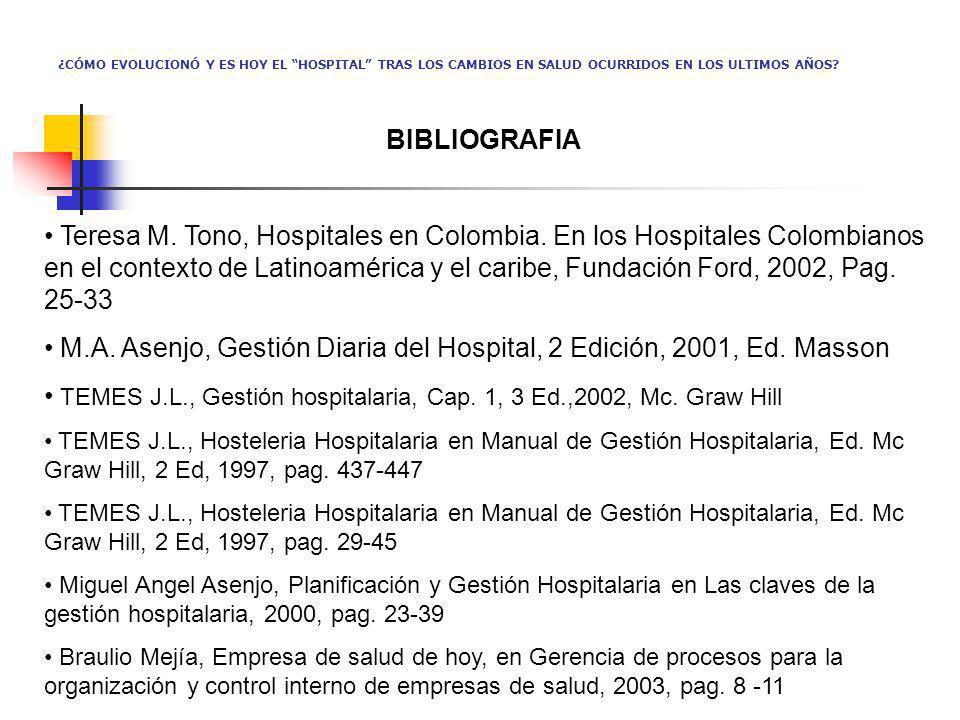 ¿CÓMO EVOLUCIONÓ Y ES HOY EL HOSPITAL TRAS LOS CAMBIOS EN SALUD OCURRIDOS EN LOS ULTIMOS AÑOS? BIBLIOGRAFIA Teresa M. Tono, Hospitales en Colombia. En